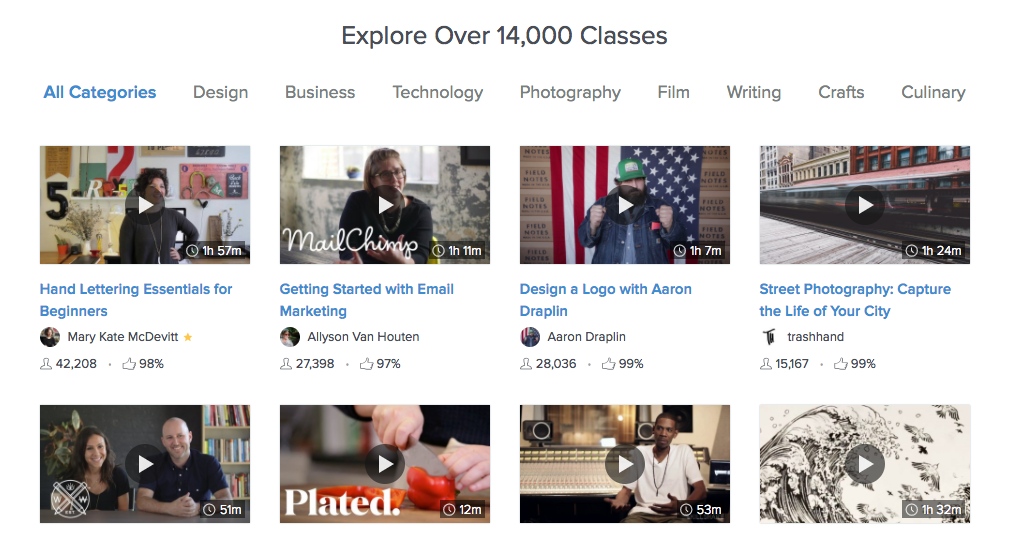 Thousands of classes to improve your skills with Skillshare!