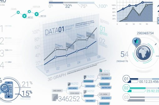 animated data visualizations ae template