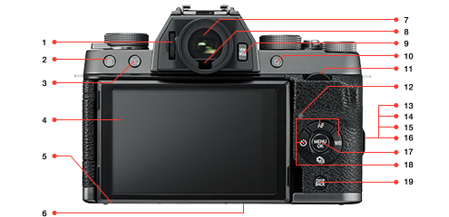 5 Fujifilm Reveals New X-T100 Mirrorless, 4k Camera - FilterGrade
