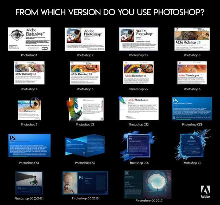 Photoshop versions through the years, Photoshop history