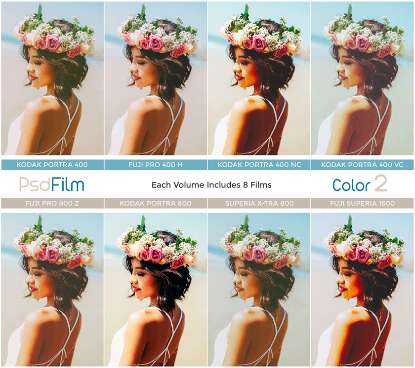 film emulation photoshop actions
